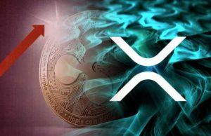 Marktkapitalisierung von XRP